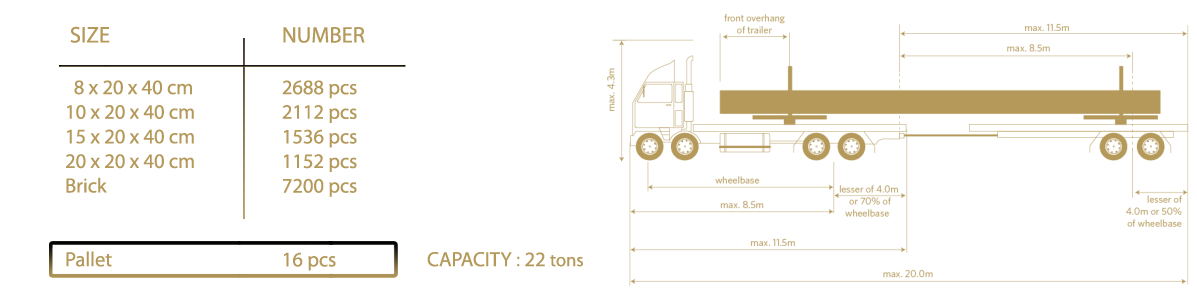 13c-pole-trailer-single-axle-set-2016