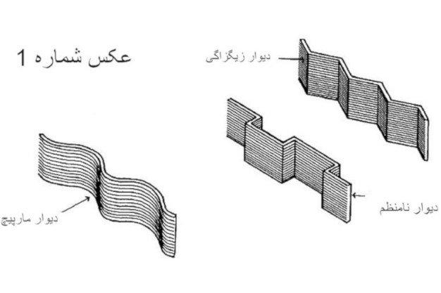 دیوارچینی سازنده